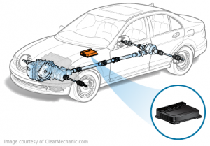 Vehicle Transfer Case